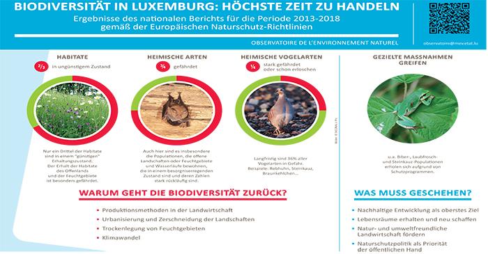 Pressekonferenz vum 'Oberservatoire de l'Environnement Naturel' vum 9. September 2020